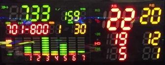 マイジャグラー3 6713G時データ 合算