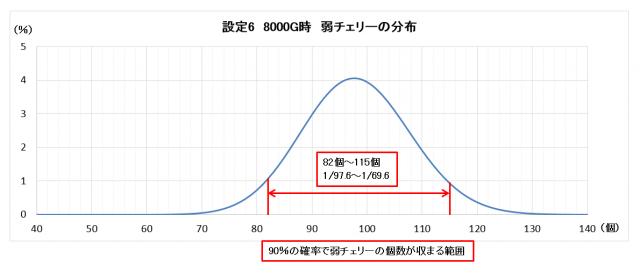 sette6-8000G