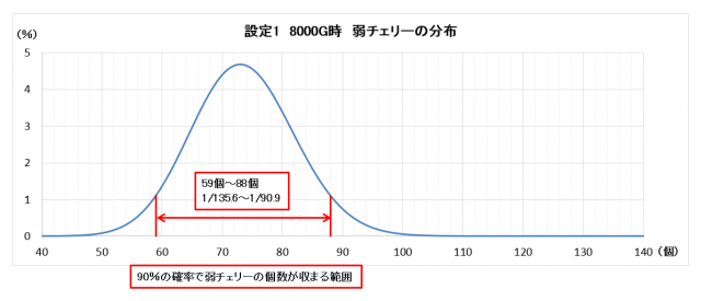 settei1-8000G